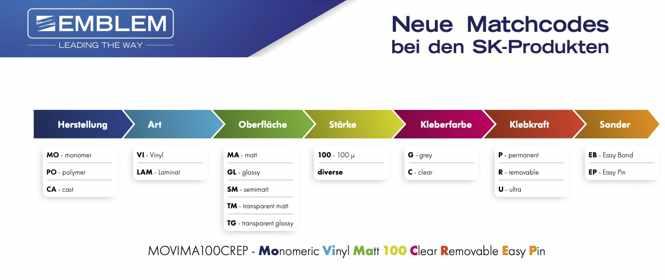 Übersicht der neuen EMBLEM Artikelnummern und Matchcodes f¨r SK Medien